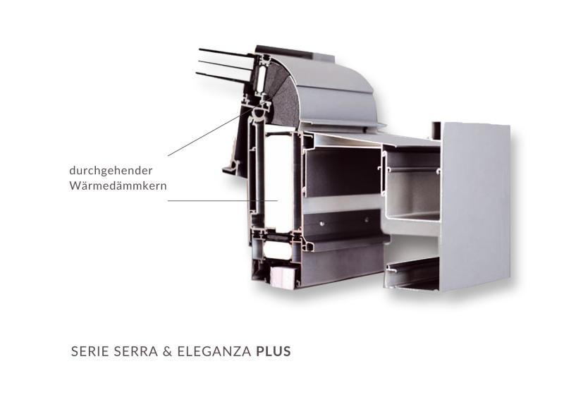 Profilschnitt Wipro Serra-Eleganza Plus - EcoWintergärten